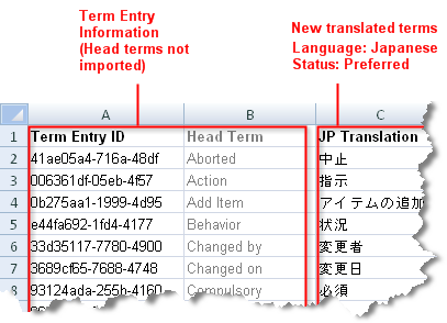translationlabels