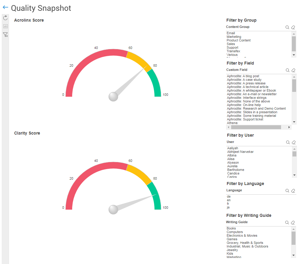 Quality Snapshot Dashboard